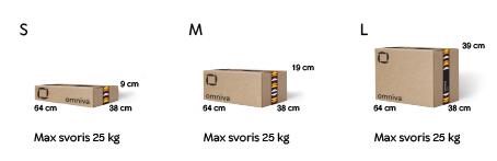 Paštomato skyrelių dydžiai